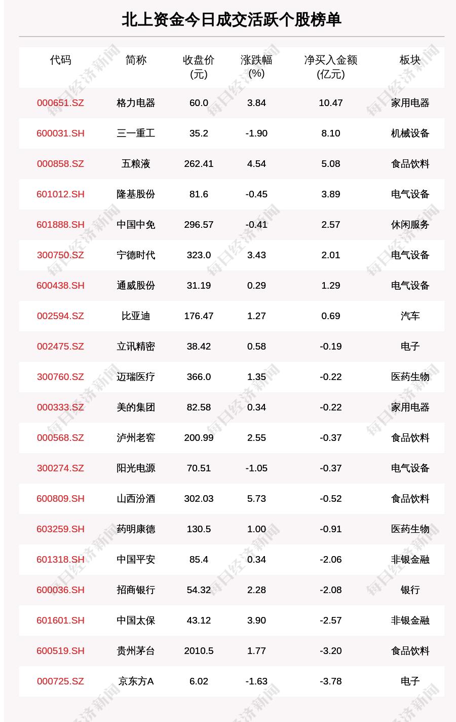 每经18点丨时隔18年,又一中国影片入围奥斯卡最佳国际影片;福州曼玲