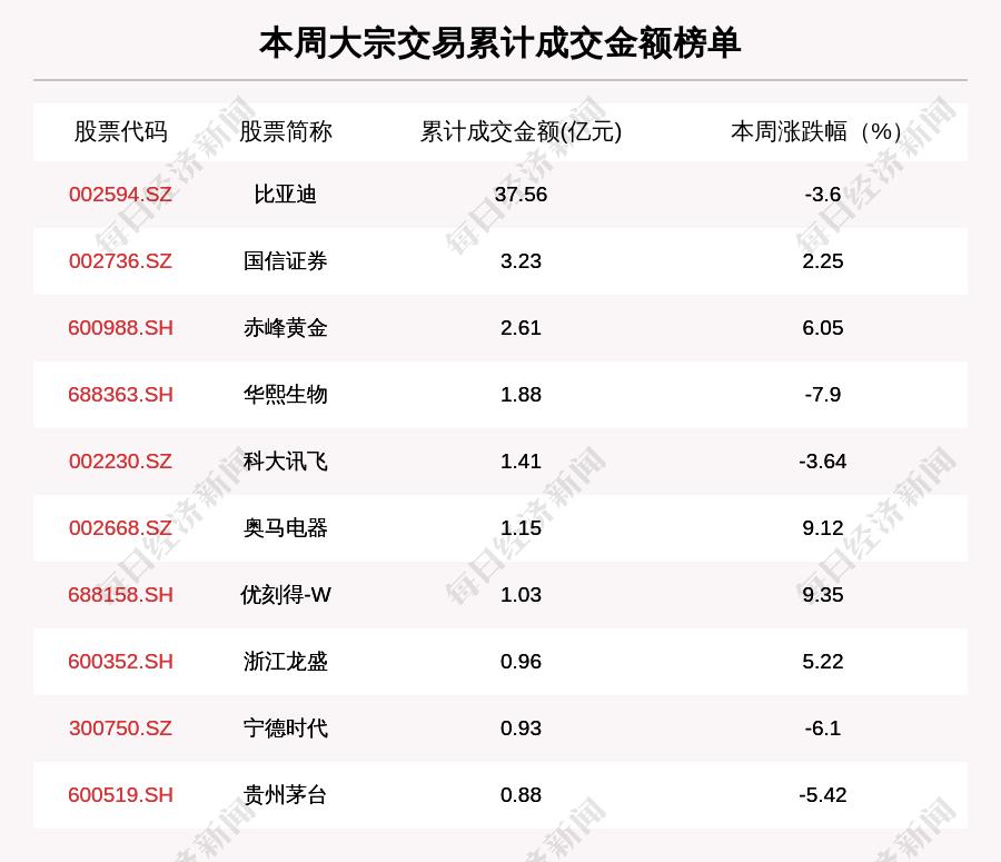 每经17点|63人送医,浙江东阳某影厅一氧化碳超标原因查明;中文正式成为联合国世界旅游组织官方语言