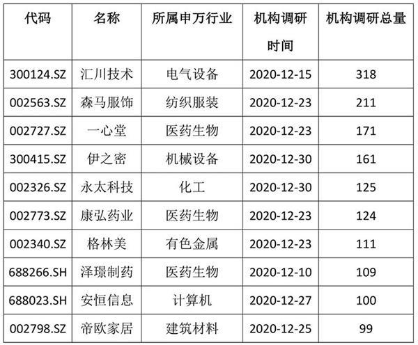 腾讯官方:与华为公司的协作已经相继修复每经AI快讯