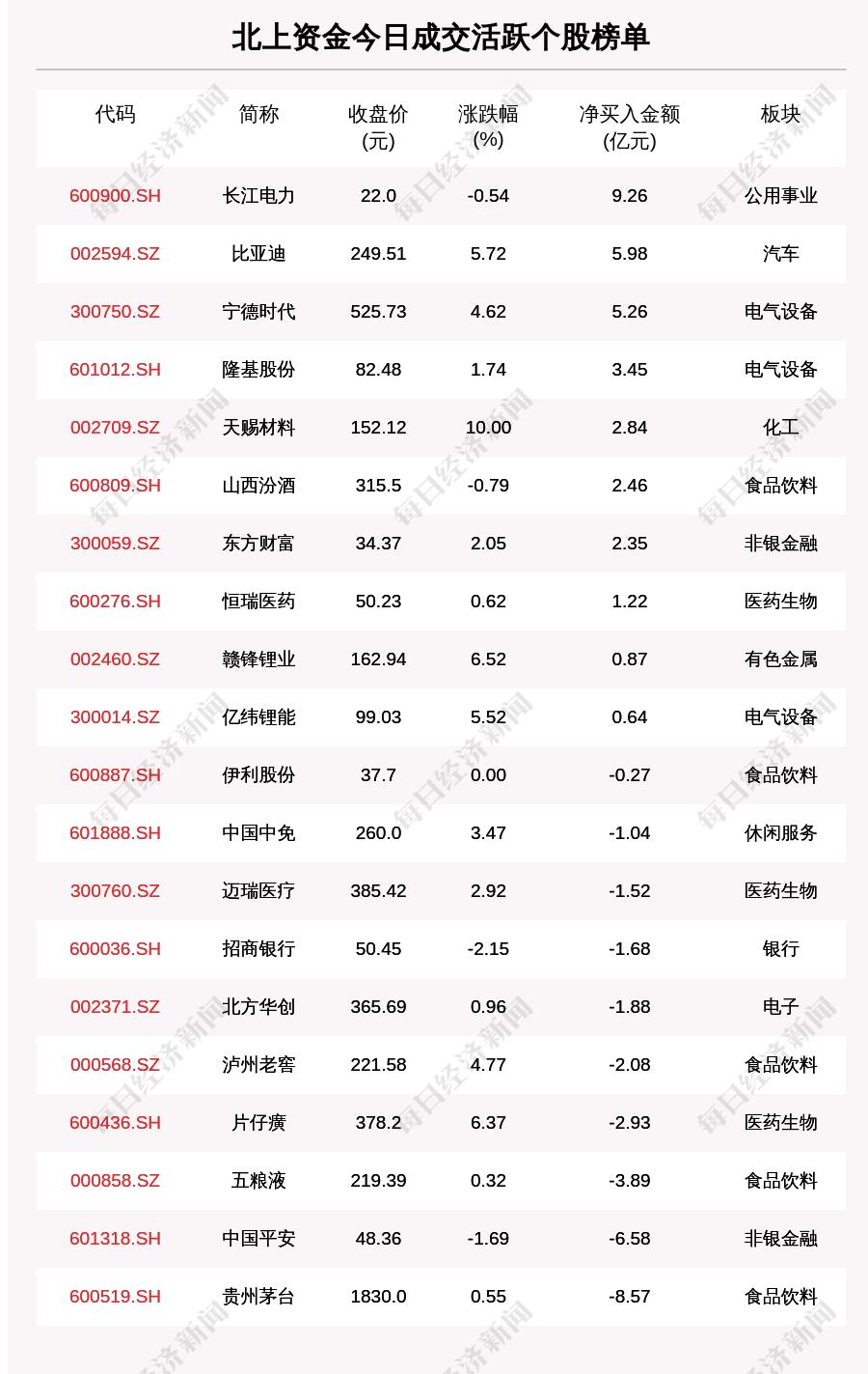 天游平台注册地址每经18点丨联想集团科创板上市申请获受理;华夏幸福初步拟定债务重组计划,10月8日复牌;北向资金净卖出贵州茅台8.57亿元