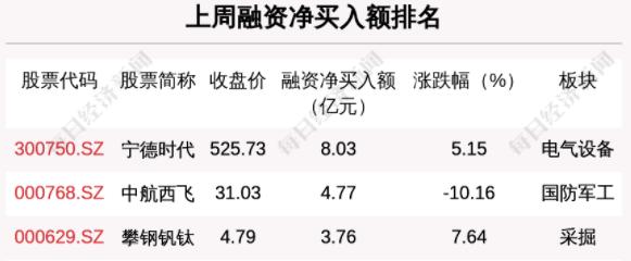 天游平台注册地址每经9点 | 一股券商目标涨幅竟达83.31%;国家卫健委:昨日无新增本土确诊病例;美国参议院通过提高债务上限协议